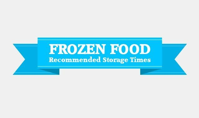 Frozen Food Recommended Storage Times